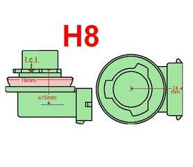 H8- led lampen