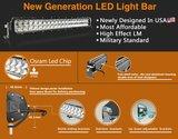 Extreme Slimline dual-row ledbar 21inch 200w 17.900 lumen_